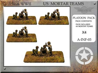 US 81mm Mortar Teams