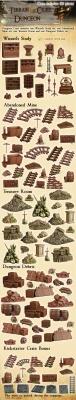Dungeon Crate (Kickstarter special)