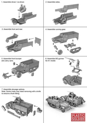 REINFORCEMENTS 15mm M3 Halftrack