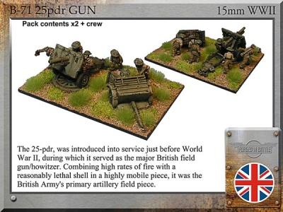 25pdr guns & Crew (2)