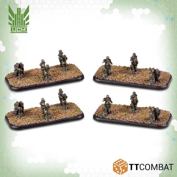 Mortar Teams
