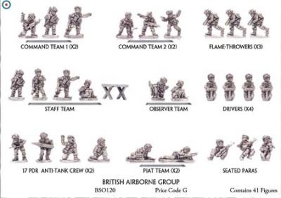British Airborne Group