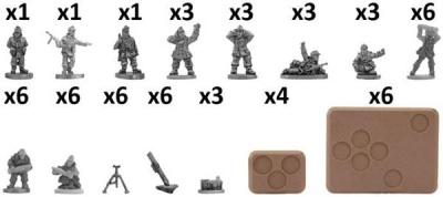 Gebirgsjäger Heavy Mortar Platoon