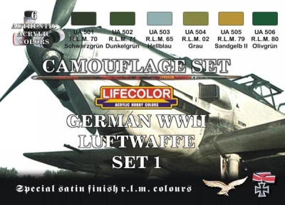German Luftwaffe Set I WWII