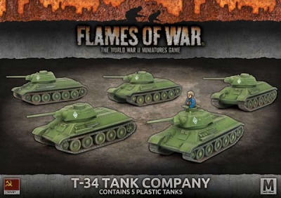 T-34 Tank Company (Plastic)