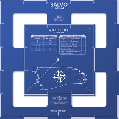 Team Yankee Template - NATO Edition