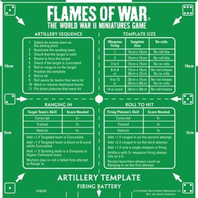Green Artillery Template (Metric)