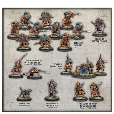 Cygnar Trencher Theme Force