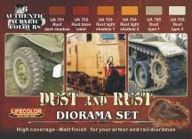 Dust & Rust Weathering Set