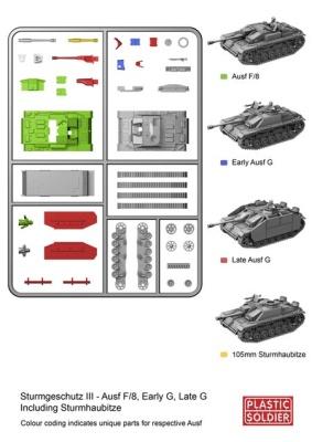 REINFORCEMENTS 15mm Stug III F8/G