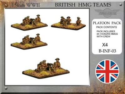 British Vickers HMG Teams