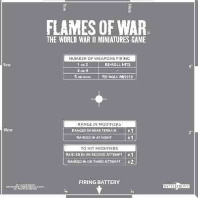 FOW Artillery Template