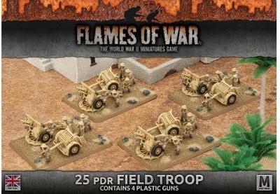 Desert Rats 25pdr Field Troop (Plastic x 4)