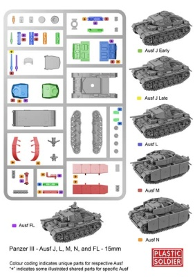REINFORCEMENTS 15mm Panzer III JLMN