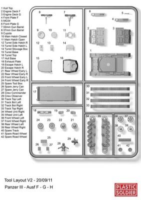 REINFORCEMENTS 15mm Panzer III F,G,H